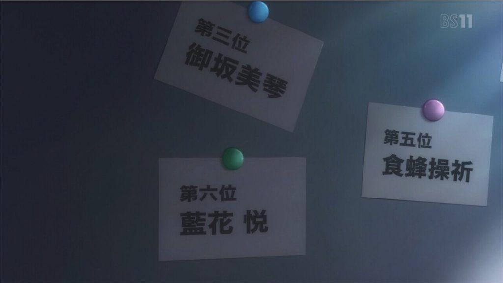 『とある科学の超電磁砲T 』第1話 では、第6位の名前が「藍花悦」と明記されている。